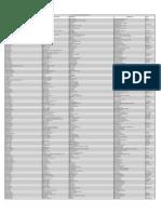 2014 List of Business Establishments