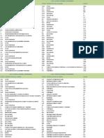 IPAE - Empresa Servicios-balance MODIFICADO