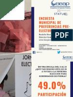 Preferencias Electorales Municipio de Puebla 29abr-1may