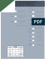 Clase - Diagrama de Procesos Dop2 (Jabón)