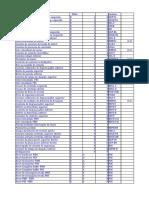 Tabela de falhas S9300