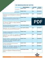 CRONOGRAMAS LISTAS DE CHEQUEO.docx