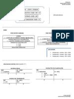Ejercicios Prácticos COSTOS I CP 2018