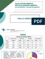 Huella Hídrica.2019