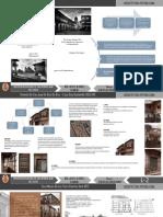 Arquitectura Republica y Moderna