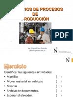 Ejercicios_de_PROCESOS_DE_PRODUCCION_1.pptx