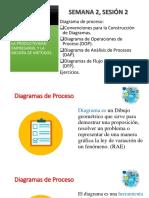 37686_7000163340_04-20-2019_233755_pm_I_UNIDAD_Sesión_2.pdf