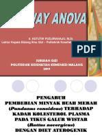 Oneway Anova(Intervensi Mbm)