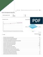 _ Human Development Reports greece.pdf