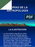 Teorias de la antropología