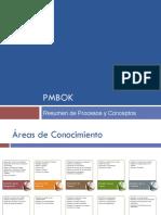 resumenprocesosmqeext-140610074626-phpapp01.pdf