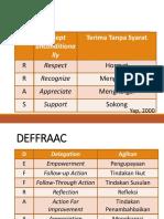 Arras Dan Deffraac