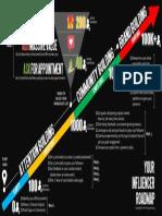 KLR+Influencer+Roadmap