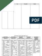 Formato de Repartición Para La Construcción de La Tabla Pitagórica