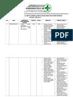 9.1.1.c Analisis Dan RTLMutu Keselamatan Pasien