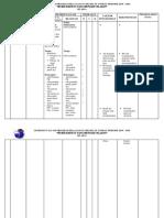 LEMBAR EVALUASI BP. DOA (Februari-Maret 2019).docx