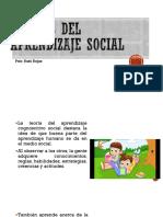 Teorias Del Aprendizaje Social de Diapositivas