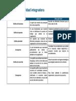 API Sistema de Información Organizacional 1