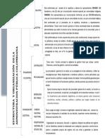 Estructura y Organizacion de La Administracion Publica Colombiana