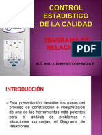 diagramaderelacionesylagestiondecalidad-140702222948-phpapp01