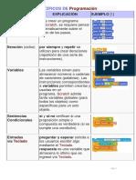 Programacion y Robotica 0