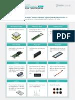 3estructura de una targeta madre.pdf