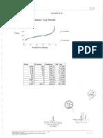 Anexo IV Estudio de Hidrologia e Hidraulica-pag16