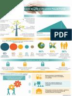 Infographic_palliative_care_SP_final.pdf