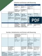 3 Progression Map Multiplication and Division Reasoning F v2