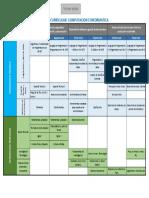computacion-informatica.pdf