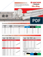 conduit-pipe-pricelist-20181.pdf