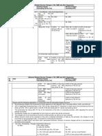 Service_Charges_w.e.f 01.09.2017.pdf