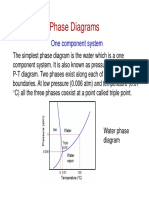 9 - Phase Diagrams-2