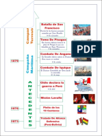 lineadetiempo-120814233009-phpapp02.pdf
