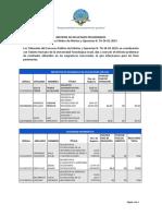 Informe Preliminar CPMyO Marzo 2019