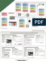 LITERATURA_ADICIONAL_-_These_Tools_e_Documents_Help_You_Design_Your_EtherNetIP_System_iasimp-qr023_-en-e.pdf
