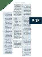 microsoft-word-resolucao-dos-exercicios-da-unid-3.pdf