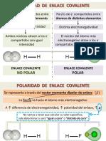 Polaridad de Enlace - TRePEV - Polaridad de Moléculas