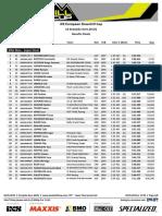 iXS European DH Cup Rd2