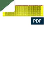 Melhores Linhas de 35 DZ Da Dupla Sena - Estudo Até 1.411