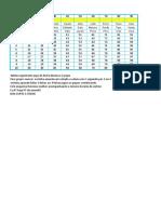 Tabela Seguimento Jogo Do Bicho,Dezenas e Grupo
