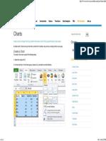 Excel Charts - Easy Excel Tutorial