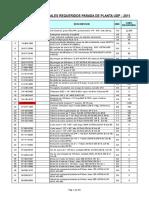 1.-Lista de Materiales_Instrumentacion
