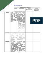 CUADRO COMPARATIVO MODELOS DE EDUCACION SEXUAL.docx