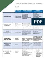 SOCIOLOGÍA DE LA EDUCACIÓN 401.docx