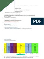 Ecuaciones de diseño Torre de abosorcion de Gases
