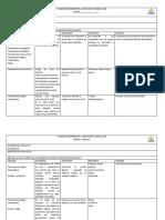 FORMATO PLANEACION BIMESTRAL-1.docx