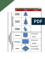 Formulario Areas y Perimetros para primaria