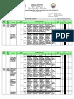 Ipcrf Template t i III
