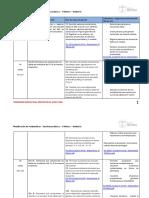 Plan de Clase - 3° básico - Matemática - Unidad 3